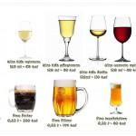 Alkohol a kalorie